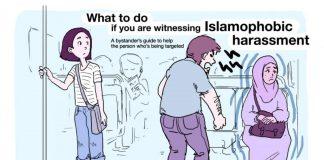 islamófobo